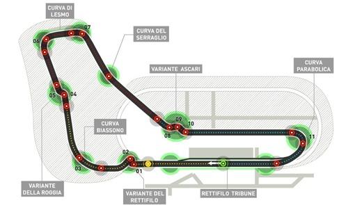 f1-2011-13-italia-circuito