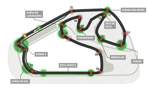 f1-2011-19-brasil-diagrama-circuito