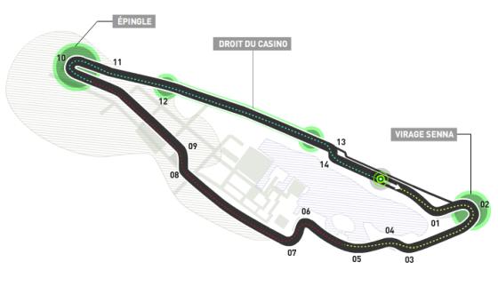 Diagrama circuito Gilles Villeneuve