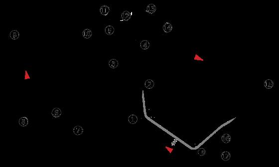Trazado de Silverstone