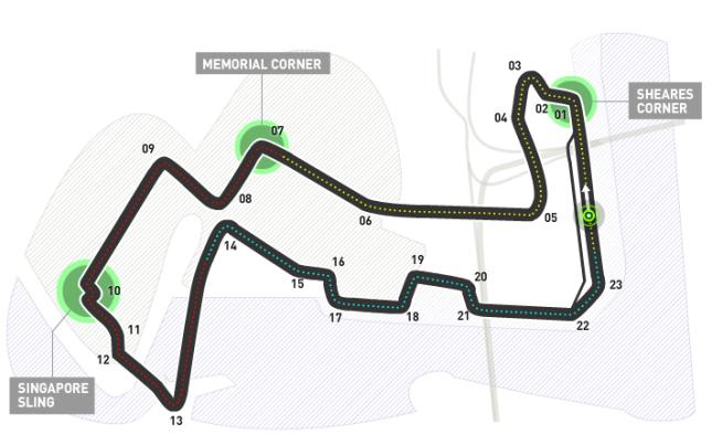 Diagrama del circuito de Singapur