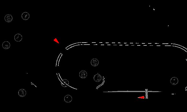 Trazado Monza