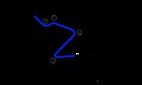 Circuito Buddh - Sector 3