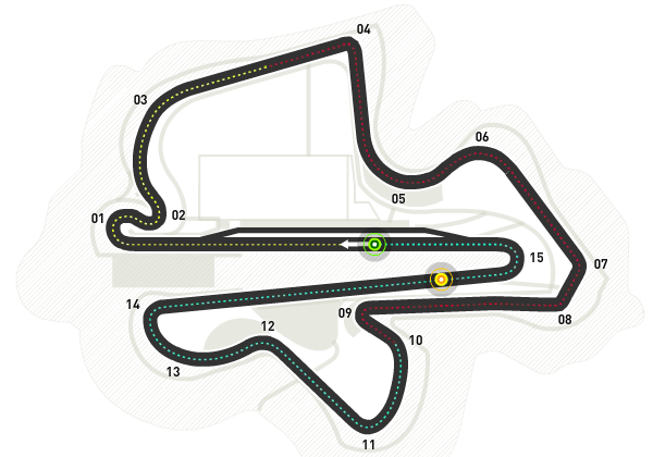 Sepang International Circuit (Kuala Lumpur, Malasia)