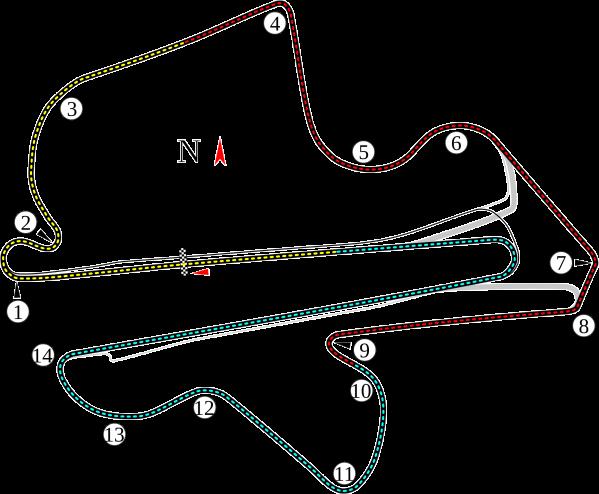 Diagrama circuito Sepang