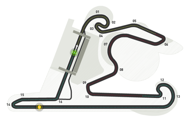 Shanghai International Circuit (China)