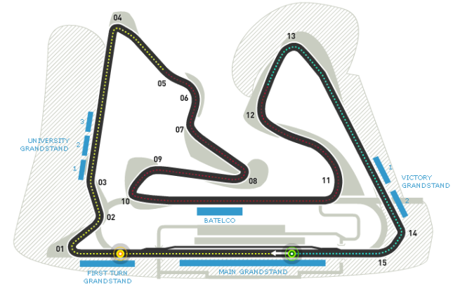 Bahrain International Circuit (Baréin)